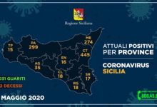 Photo of 16 i casi positivi al Coronavirus in Provincia